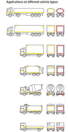 VC 104+ Range - Applications on different vehicle types.